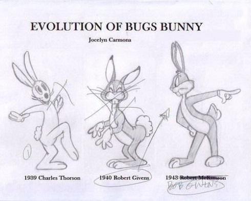 مراحل تبديل خرگوش وحشي به باگز باني
