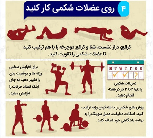 چهارمین قدم برای داشتن شکم سی پک ( شکم شش تکه ) کار روی عضلات شکم است
