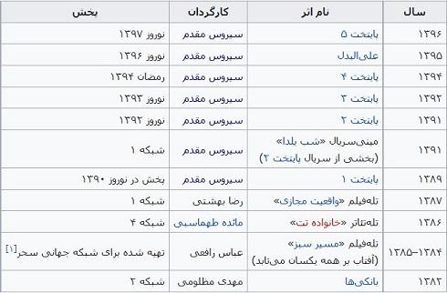 کارنامه بازیگری احمد مهرانفر در مجموعه تلویزیونی