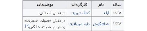 کارنامه بازیگری احمد مهرانفر در نمایش خانگی
