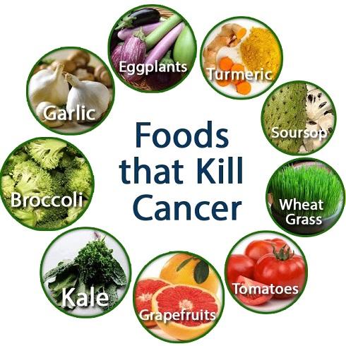 پیشرفت سرطان را با رژیم غذایی مهار کنید