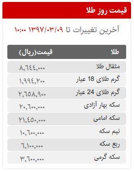 قیمت سکه، طلا و ارز در بازار امروز چهارشنبه 9 خردادماه 97