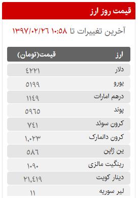 قیمت سکه، طلا و ارز در بازار امروز چهارشنبه 26 اردیبهشت ماه 97