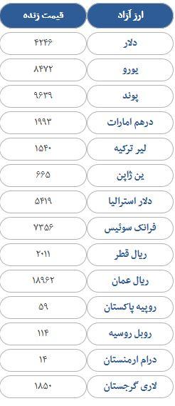 قیمت سکه، طلا و ارز در بازار امروز چهارشنبه 30 خردادماه 97