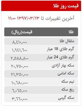 قیمت سکه، طلا و ارز در بازار امروز یکشنبه 13 خردادماه 97