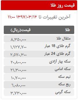 قیمت سکه، طلا و ارز در بازار امروز شنبه 12 خردادماه 97