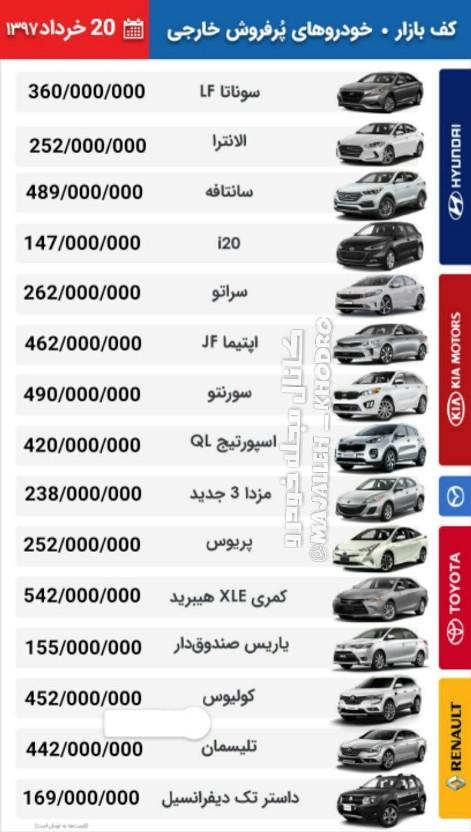 جدول قیمت خودرو های وارداتی