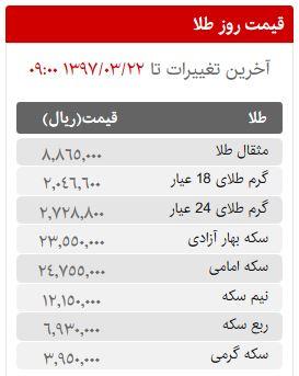 قیمت سکه، طلا و ارز در بازار امروز سه شنبه 22 خردادماه 97