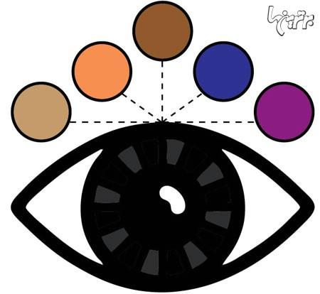 با چشم های مشکی چه رنگی آرایش کنیم؟
