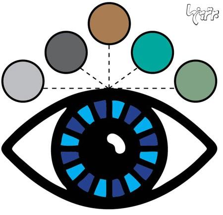 با چشم های آبی چه رنگی آرایش کنیم؟