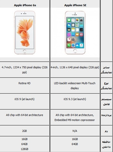 بررسی دقیق تفاوت های آیفون SE و آیفون 6S