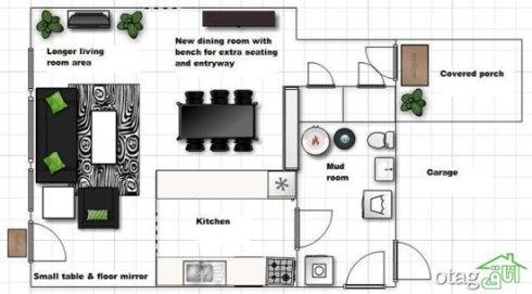اصولی برای چیدن اتاق پذیرایی ال شکل - عکس شماره 4