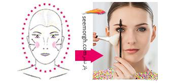 آموزش زدن رژگونه برای صورت های بیضی