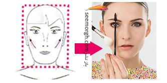آموزش زدن رژگونه برای صورت های مستطیل