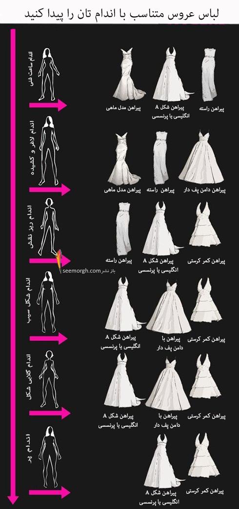 انتخاب لباس شب متناسب با فرم بدن - عکس شماره 2