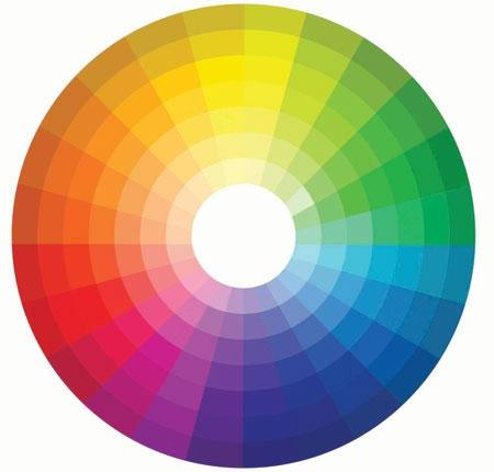 چرخه رنگ براي ست کردن لباس
