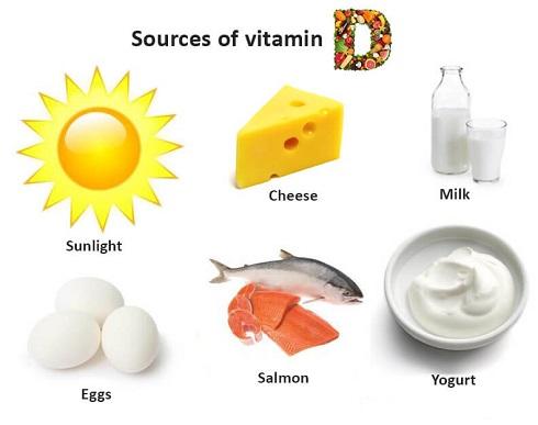 بيماري آسم را با اين خوراکي ها کنترل کنيد