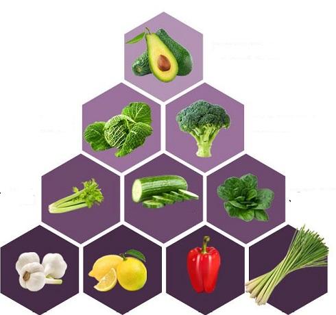 سبزیجات، درمان دیابت نوع 2 با رژیم غذایی قلیایی
