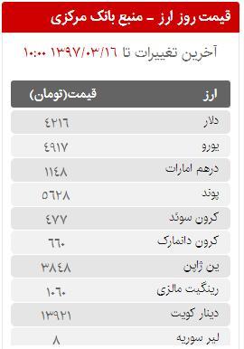 قیمت سکه، طلا و ارز در بازار امروز چهارشنبه 16 خردادماه 97