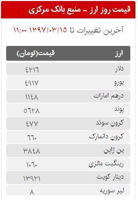 قیمت سکه، طلا و ارز در بازار امروز سه شنبه 15 خردادماه 97
