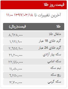 قیمت سکه، طلا و ارز در بازار امروز جمعه 18 خردادماه 97