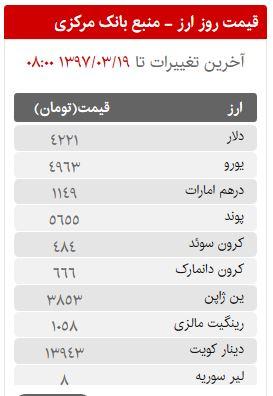 قیمت سکه، طلا و ارز در بازار امروز شنبه 19 خردادماه 97