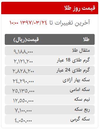 قیمت سکه، طلا و ارز در بازار امروز پنجشنبه 24 خردادماه 97