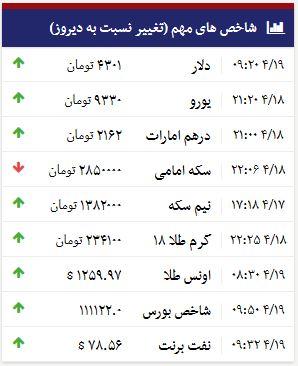 قیمت سکه، طلا و ارز در بازار امروز سه شنبه 19 تیرماه 97