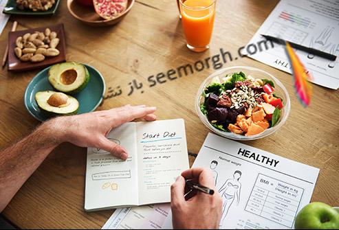 نوشتن برنامه غذایی,کاهش وزن