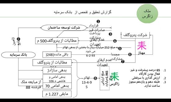 افشاگری محمود صادقی از «صندوق ذخیره فرهنگیان» در پی دستگیری فتوره چی+عکس