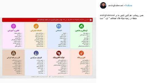عکس و متن منتشر شده توسط امير قلعه نويي