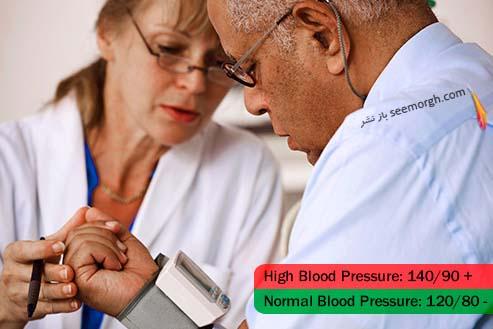 آزمایش فشار خون
