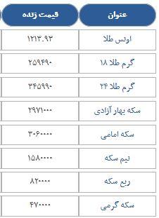 قیمت سکه، طلا و ارز در بازار امروز چهارشنبه 17 مردادماه 97