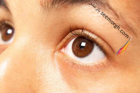 بینایی,چشم