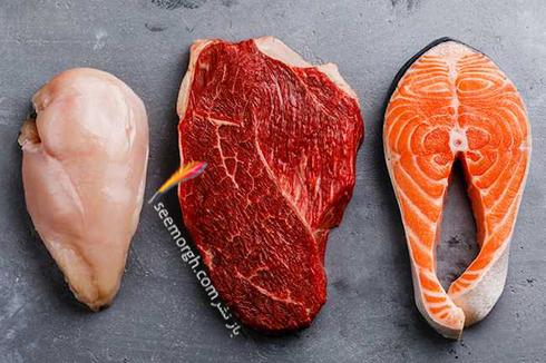 گوشت,انواع گوشت