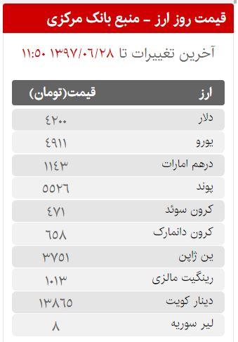 قیمت سکه، طلا و ارز در بازار امروز چهارشنبه 28 شهریورماه 97