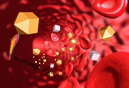 خون,گلبول های خون