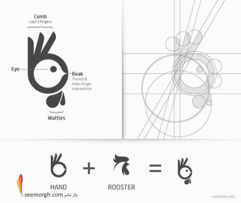 لوگو,طراحی لوگو,ایده لوگو,ایده طراحی لوگو