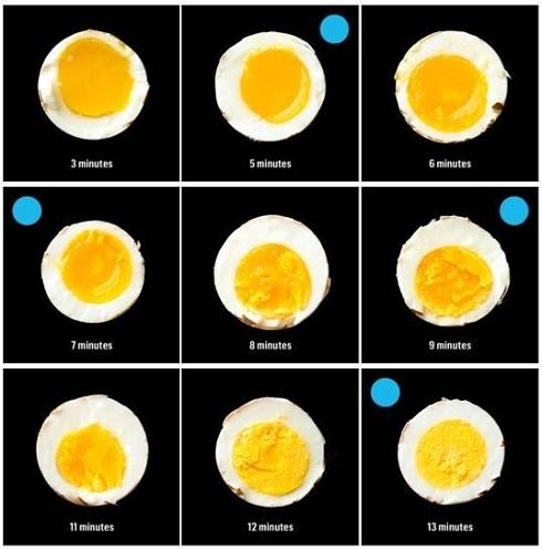 زمان لازم برای پخت تخم مرغ آب پز