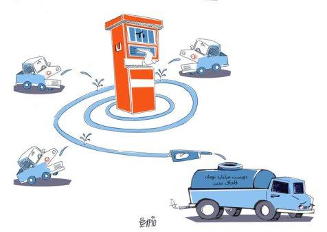 قاچاق سوخت در ایران