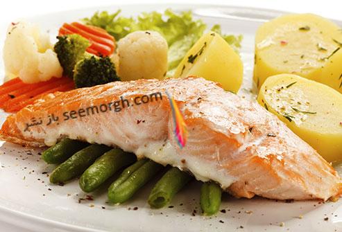 بشقاب غذا,ماهی