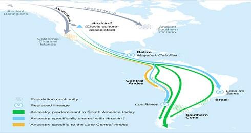 باستان شناسی,کشف باستان شناسی,برترین کشفیات تاریخی,تاریخ جهان
