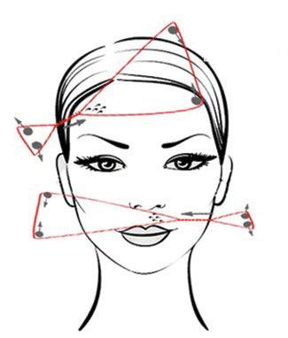 بند انداختن صورت,آموزش بند انداختن صورت,آموزش بند انداختن موهای زائد پیشانی و پشت لب