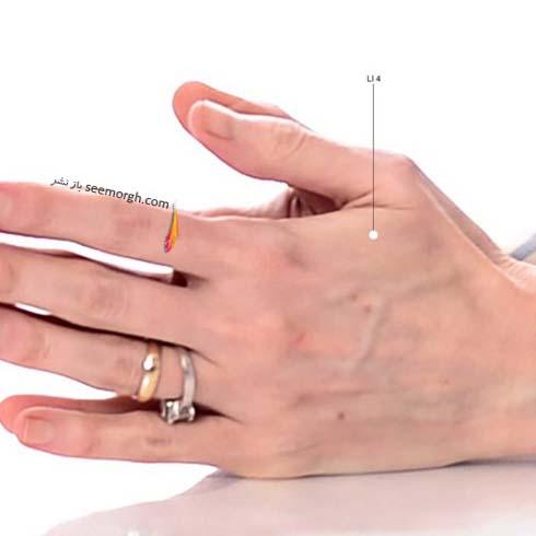 درمان سردرد های کلی با فشار نقطه LI 4