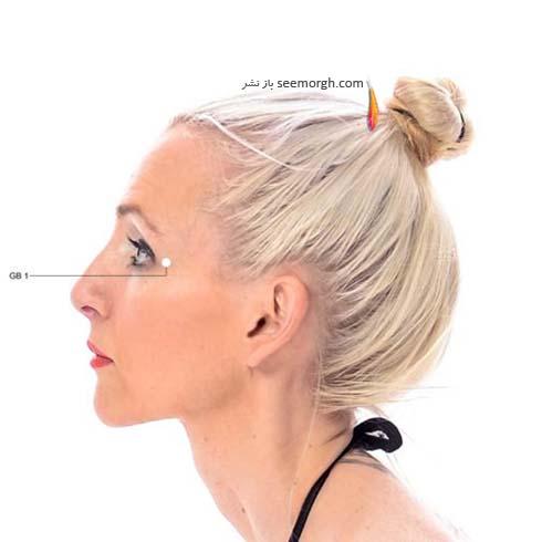 درمان سردرد گیجگاهی با فشار نقطه GB 1
