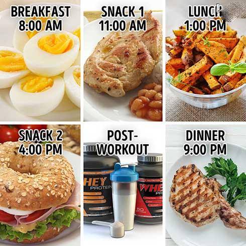 نخوردن غذای کافی