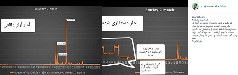 افشاگري آذري جهرمي درباره انتخابات صدا و سيما