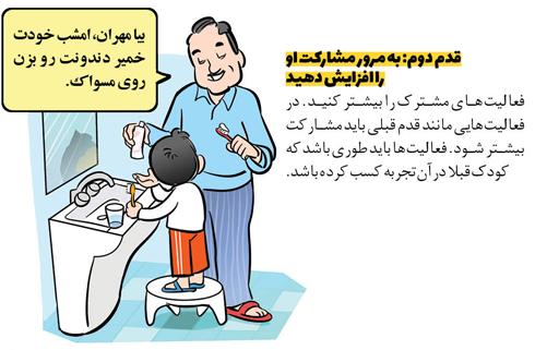 تربیت کودک,تربیت کودک مسئولیت پذیر,راه هایی برای تربیت کودک مسئولیت پذیر,قدم دوم برای تربیت کودک مسئولیت پذیر