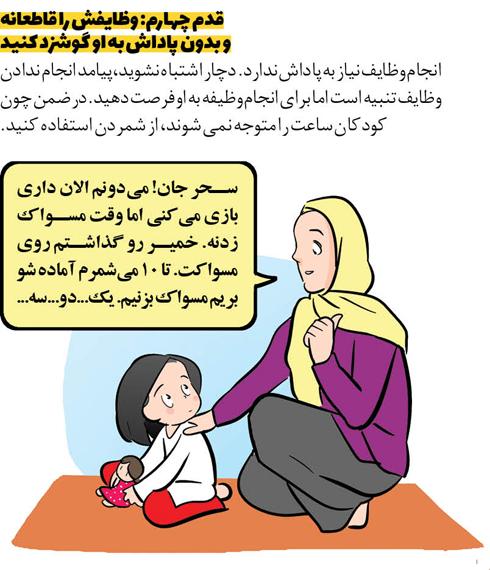 تربیت کودک,تربیت کودک مسئولیت پذیر,راه هایی برای تربیت کودک مسئولیت پذیر,قدم چهارم برای تربیت کودک مسئولیت پذیر