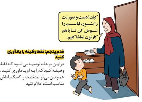 تربیت کودک,تربیت کودک مسئولیت پذیر,راه هایی برای تربیت کودک مسئولیت پذیر,قدم پنجم برای تربیت کودک مسئولیت پذیر